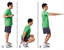 Hindu Squats (Source: extremebodyweightworkouts (Hindu Squats – Harder Than They Look?))